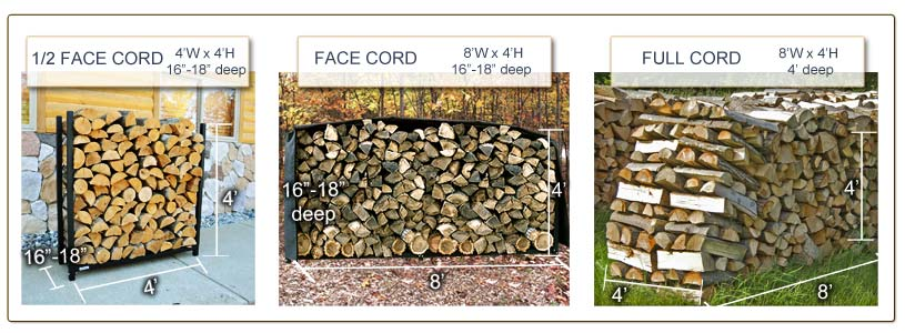 cord of wood comparison photo