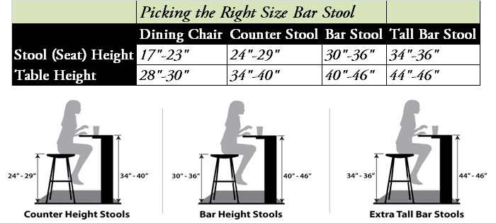 36 ex caicos bar stool tall bar stools 34 36 ex delta swivel bar stool
