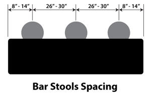 Bar Stool Buyers Guide Finding The Set That S Just Right